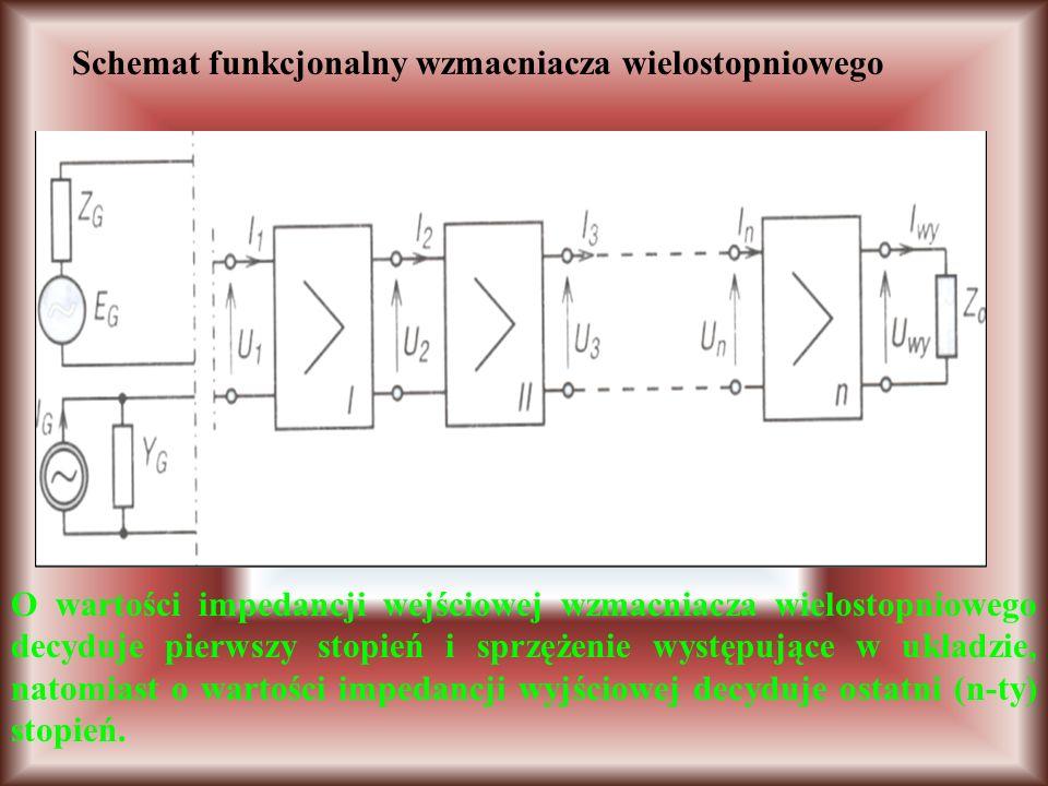O wartości impedancji wejściowej wzmacniacza wielostopniowego decyduje pierwszy stopień i sprzężenie występujące w układzie, natomiast o wartości impedancji wyjściowej decyduje ostatni (n-ty) stopień.