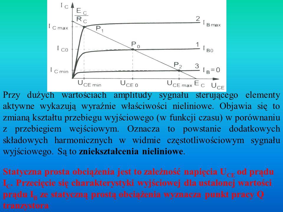 Przy dużych wartościach amplitudy sygnału sterującego elementy aktywne wykazują wyraźnie właściwości nieliniowe. Objawia się to zmianą kształtu przebi