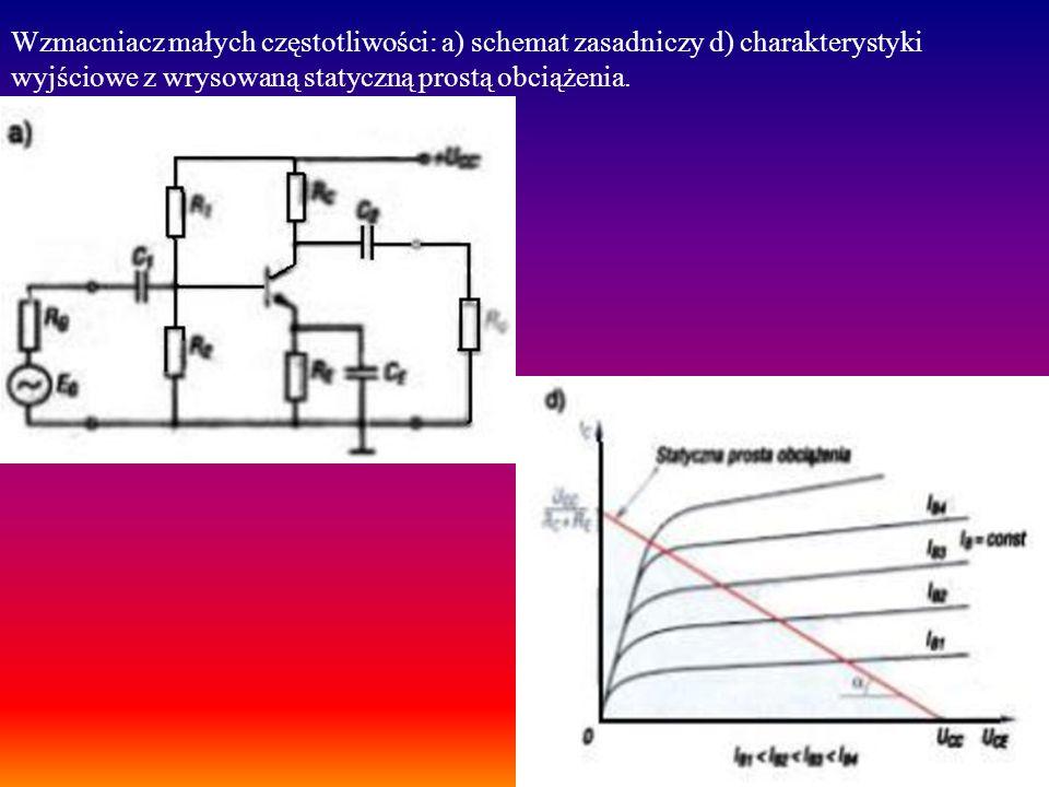 Wzmacniacz małych częstotliwości: a) schemat zasadniczy d) charakterystyki wyjściowe z wrysowaną statyczną prostą obciążenia.