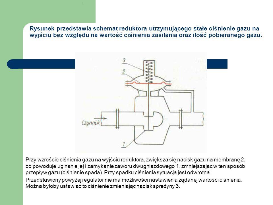 Rysunek przedstawia schemat reduktora utrzymującego stałe ciśnienie gazu na wyjściu bez względu na wartość ciśnienia zasilania oraz ilość pobieranego