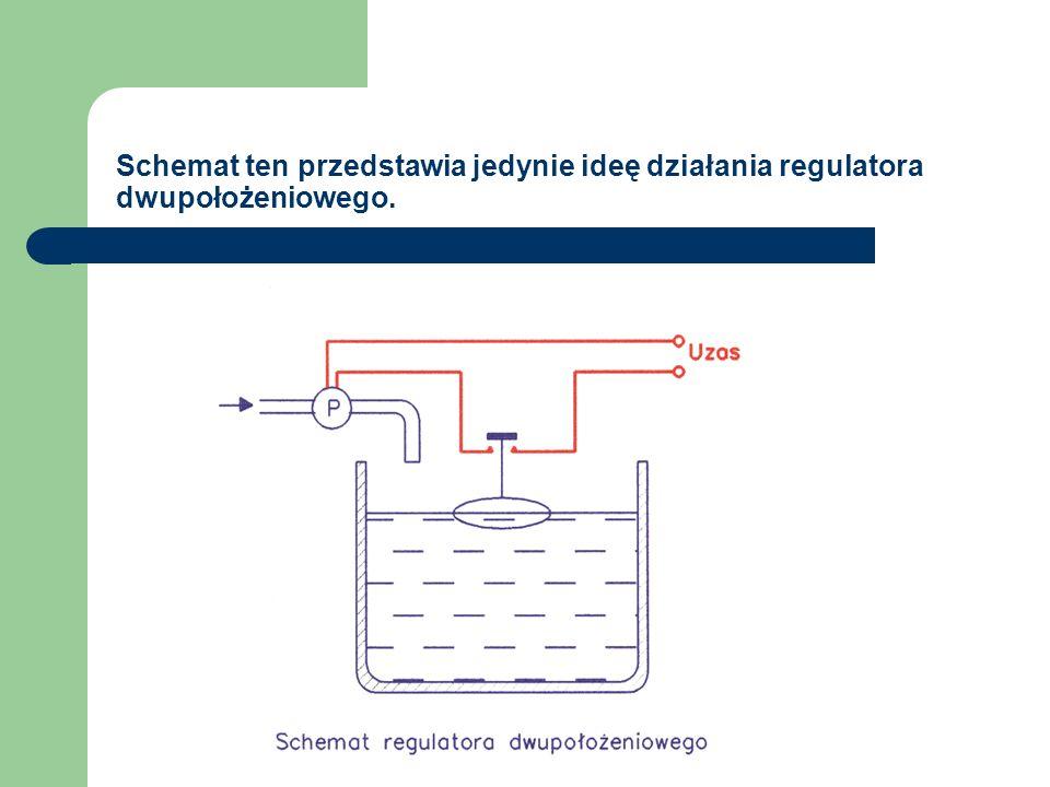 Schemat ten przedstawia jedynie ideę działania regulatora dwupołożeniowego.