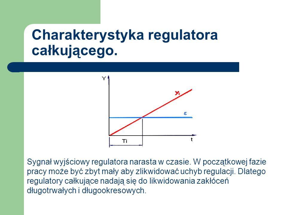 Charakterystyka regulatora całkującego. Sygnał wyjściowy regulatora narasta w czasie. W początkowej fazie pracy może być zbyt mały aby zlikwidować uch