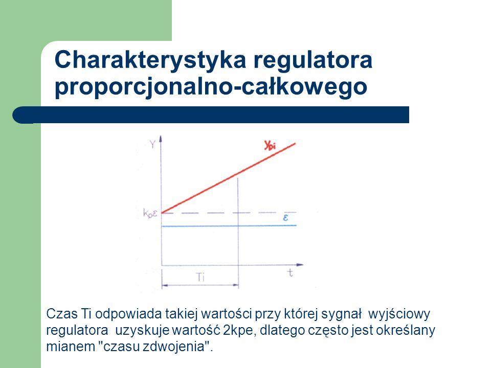 Charakterystyka regulatora proporcjonalno-całkowego Czas Ti odpowiada takiej wartości przy której sygnał wyjściowy regulatora uzyskuje wartość 2kpe, d