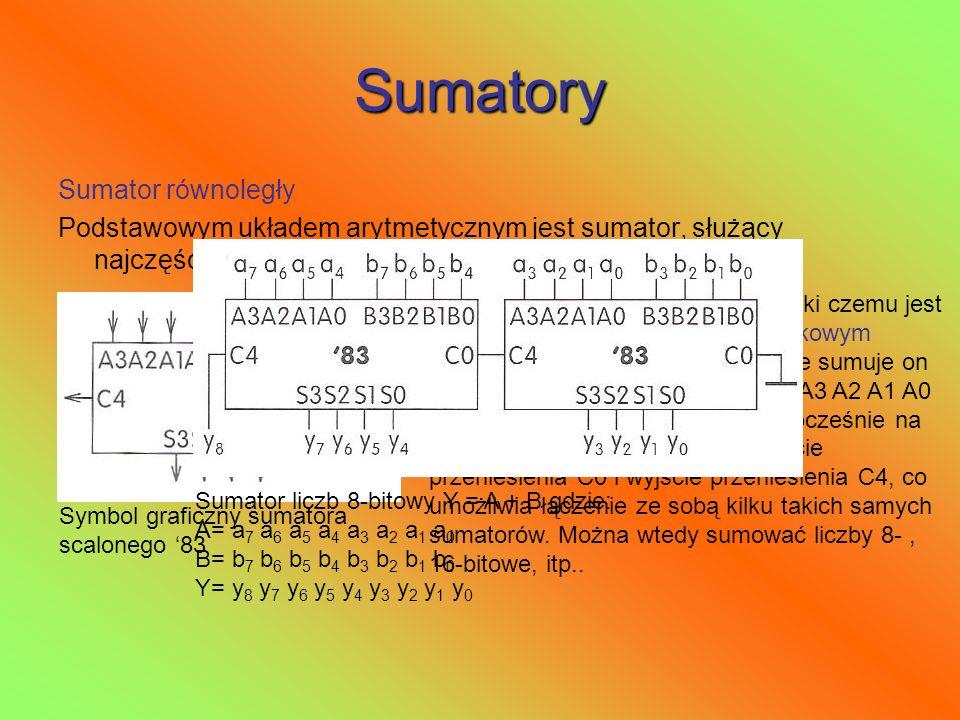 Sumatory Sumator równoległy Podstawowym układem arytmetycznym jest sumator, służący najczęściej do wykonywania operacji dodawania. Symbol graficzny su