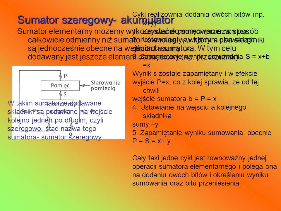 Sumator szeregowy- akumulator Sumator elementarny możemy wykorzystać do sumowania w sposób całkowicie odmienny niż sumator równoległy, w którym oba sk