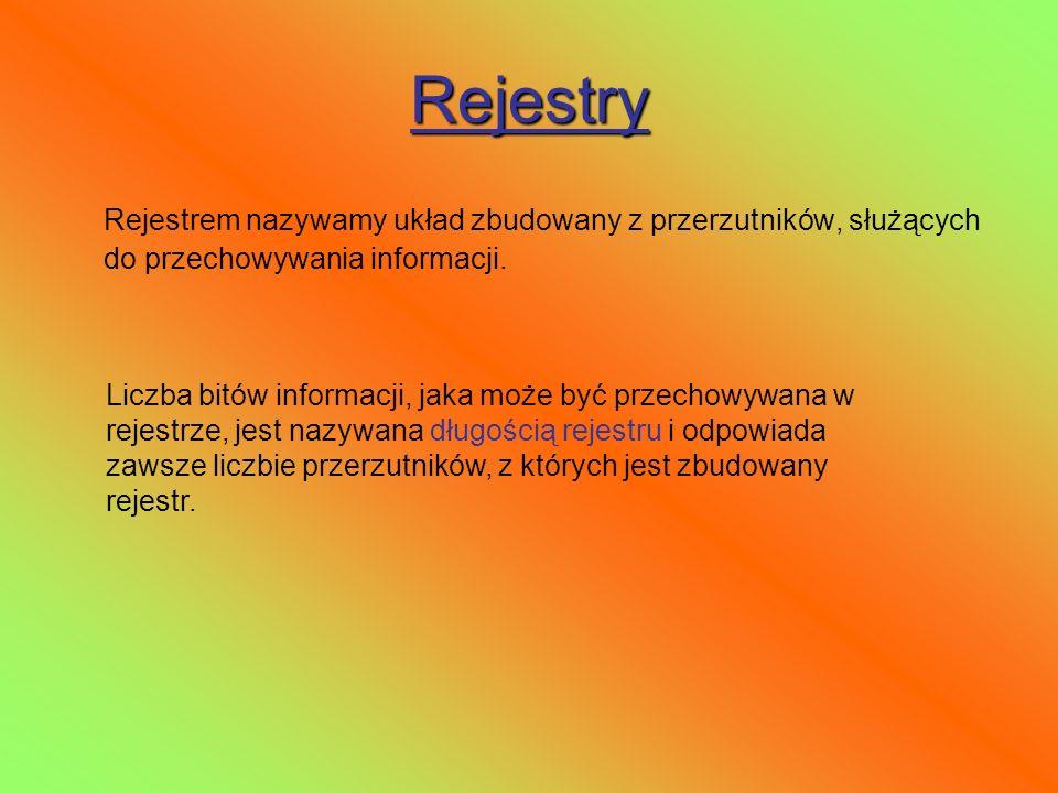 Wprowadzanie informacji do rejestru Informacja może być wprowadzana do rejestru na dwa sposoby: szeregowo (bit po bicie w takt sygnału zegarowego) równolegle (całe słowo wejściowe jest zapisywane jednocześnie w chwili wyznaczonej przez sygnał taktujący) Wyprowadzenie informacji przechowywanej w rejestrze może także odbywać się na te dwa sposoby.