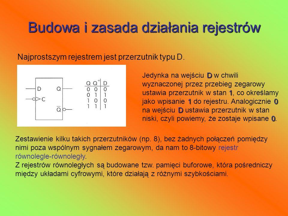 Budowa i zasada działania rejestrów Najprostszym rejestrem jest przerzutnik typu D. D 1 10 D 0 Jedynka na wejściu D w chwili wyznaczonej przez przebie