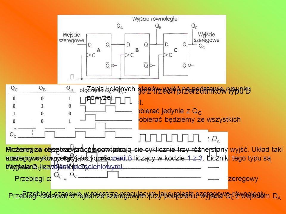 Rejestry scalone Rejestry scalone często są wykonywane w technice TTL i CMOS, oto kilka przykładów takich rejestrów: Rejestr scalony 174 –może on być wykorzystany jako równoległy, szeregowy, lub szeregowo-równoległy.