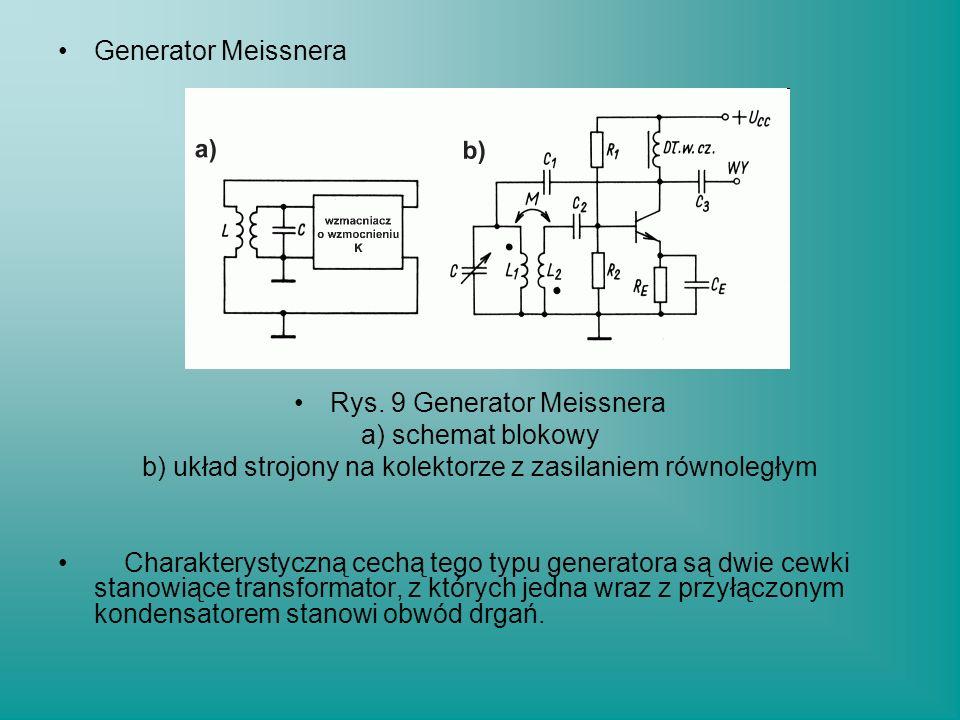 Generator Meissnera Rys. 9 Generator Meissnera a) schemat blokowy b) układ strojony na kolektorze z zasilaniem równoległym Charakterystyczną cechą teg