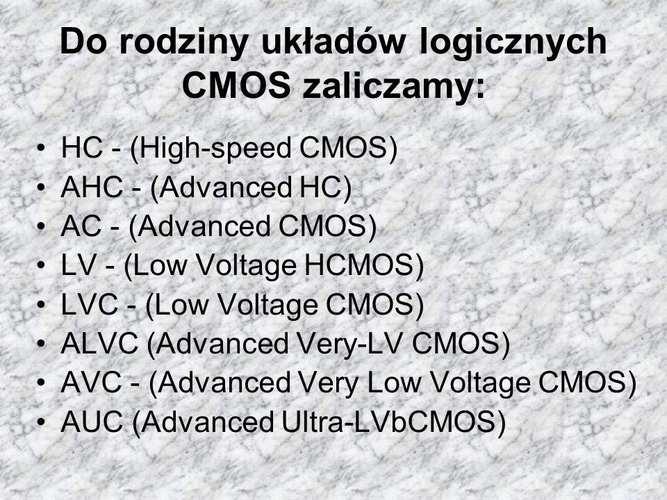 Parametr Rodzina TTLRodzina CMOS LS, ALS, F4000B74HC, 74HCT74AHC, 74AHCT74AC, 74ACT Napięcie zasilania [V]5 ±5-10%3-182-62-5,52-6 Moc strat [mW]1-5,50,0010,0025 Czas propagacji [ns]3,5-912585,23 Max.