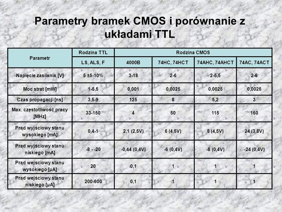 Budowa podstawowych bramek CMOS oraz zasada ich działania Podstawowym układem CMOS jest inwerter, składający się z dwóch komplementarnych tranzystorów polowych typu MOS, pracujących jako przełączniki.