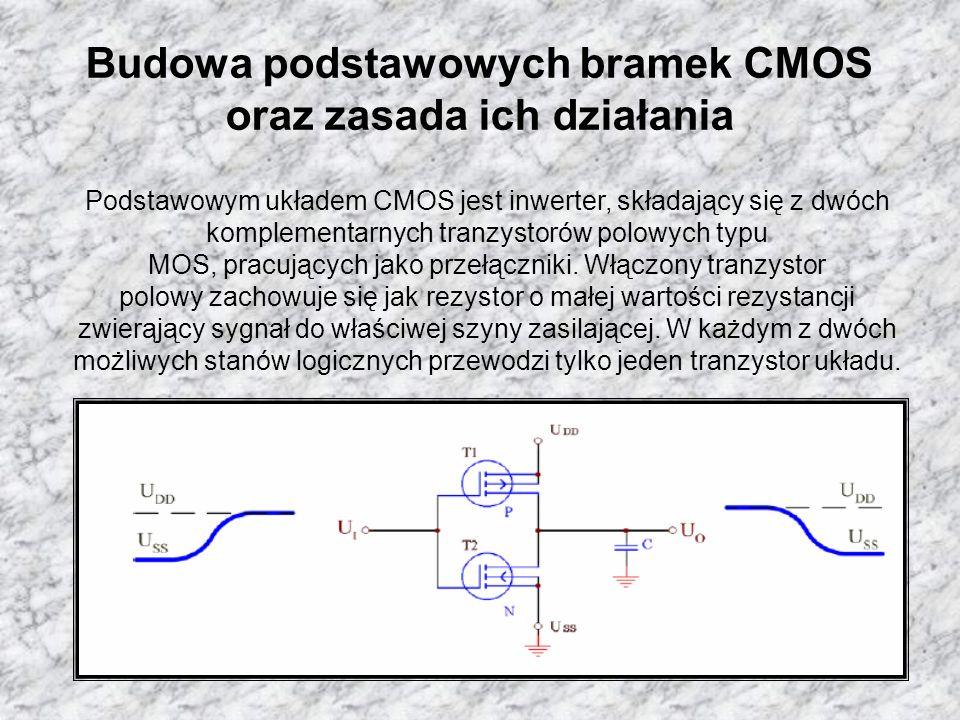Charakterystyki przejściowe inwertera CMOS I - T1 nienasycony,T2 odcięty II - T1 nienasycony, T2 nasycony III - T1 nasycony,T2 nasycony IV - T1 nasycony,T2 nienasycony V - T1 odcięty, T2 nienasycony