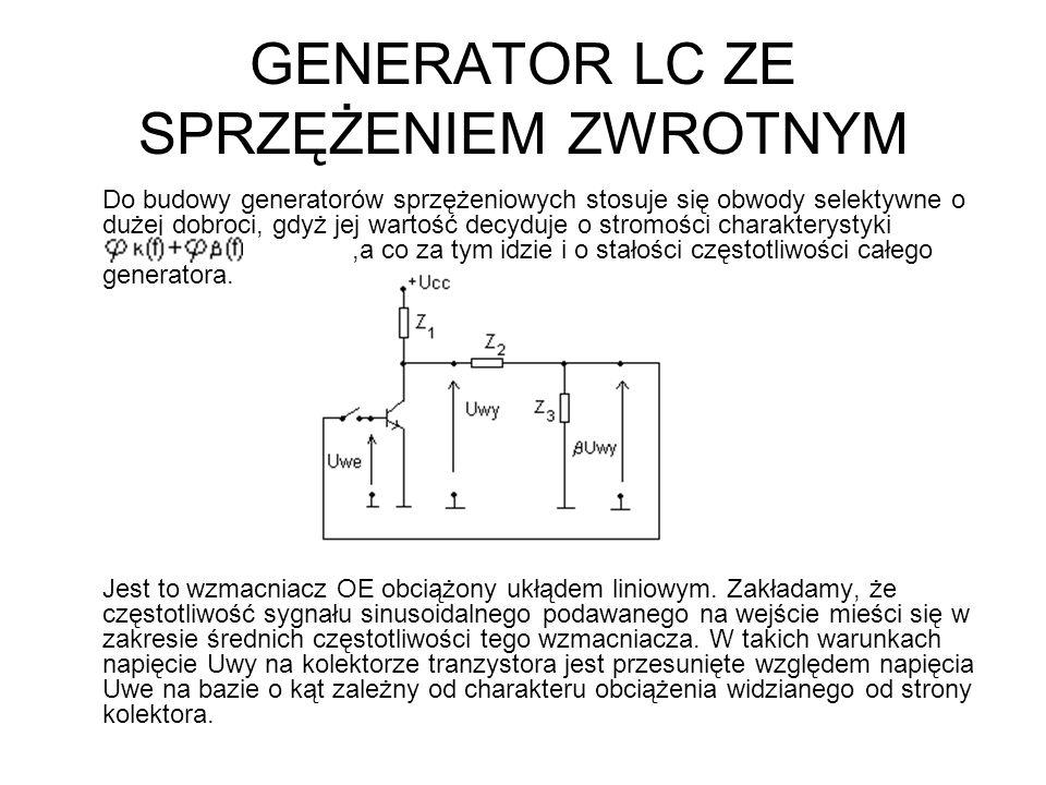 Przesunięcie to wynosi 180 – przy obciążeniu o charakterze rzeczywistym 90 – przy obciążeniu o charakterze pojemnościowym 270 – przy obciążeniu o charakterze indukcyjnym Zakładając że impedancja wejściowa tranzystora jest dużo większa od impedancji Z 1 i Z 2 +Z 3 można pominąć jej wpływ na sprzężenie zwrotne.
