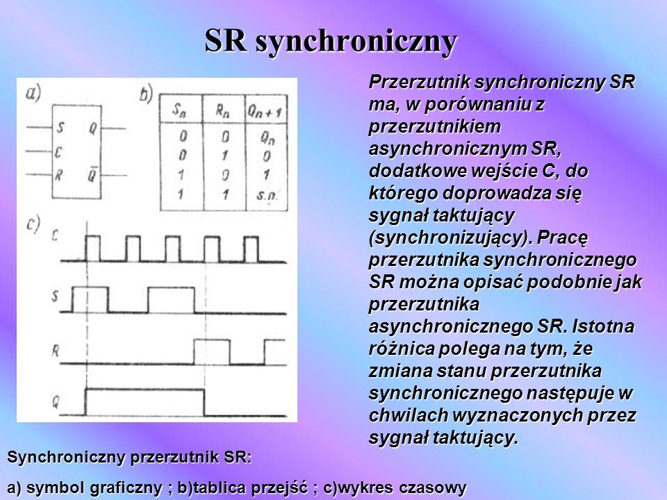 SR synchroniczny Przerzutnik synchroniczny SR ma, w porównaniu z przerzutnikiem asynchronicznym SR, dodatkowe wejście C, do którego doprowadza się sygnał taktujący (synchronizujący).