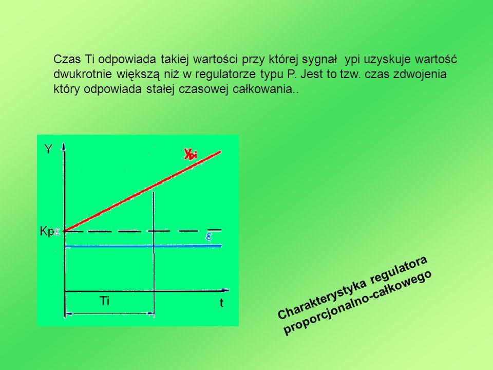Regulator proporcjonalno-różniczkowy PD Regulator PD jest zalecany w sytuacjach szybkich zmian sygnałów zakłócających.