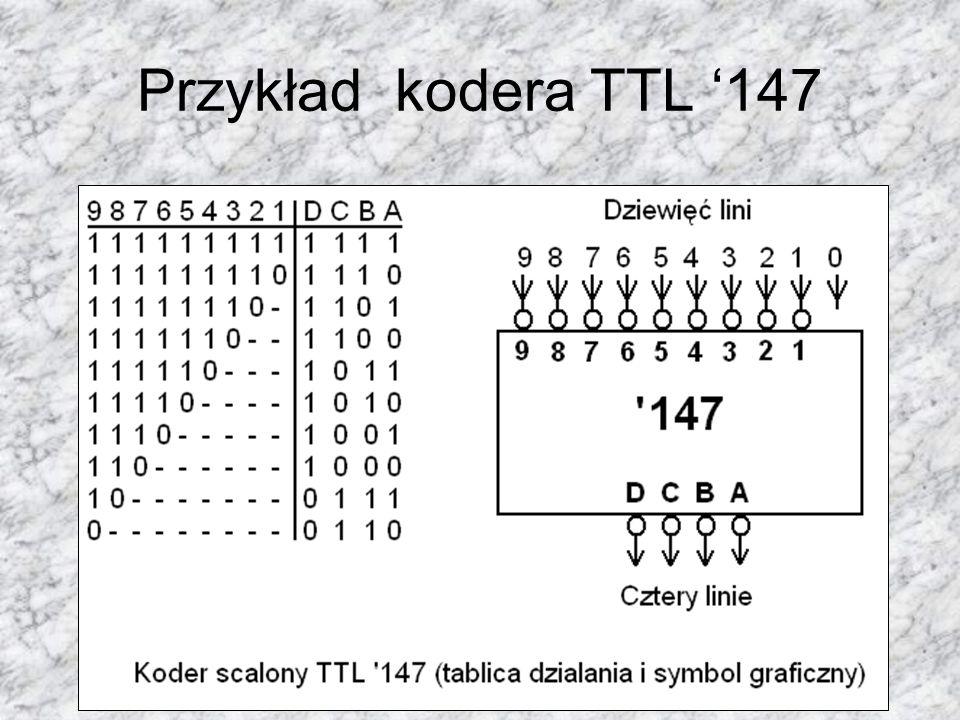 Przykład kodera TTL 147