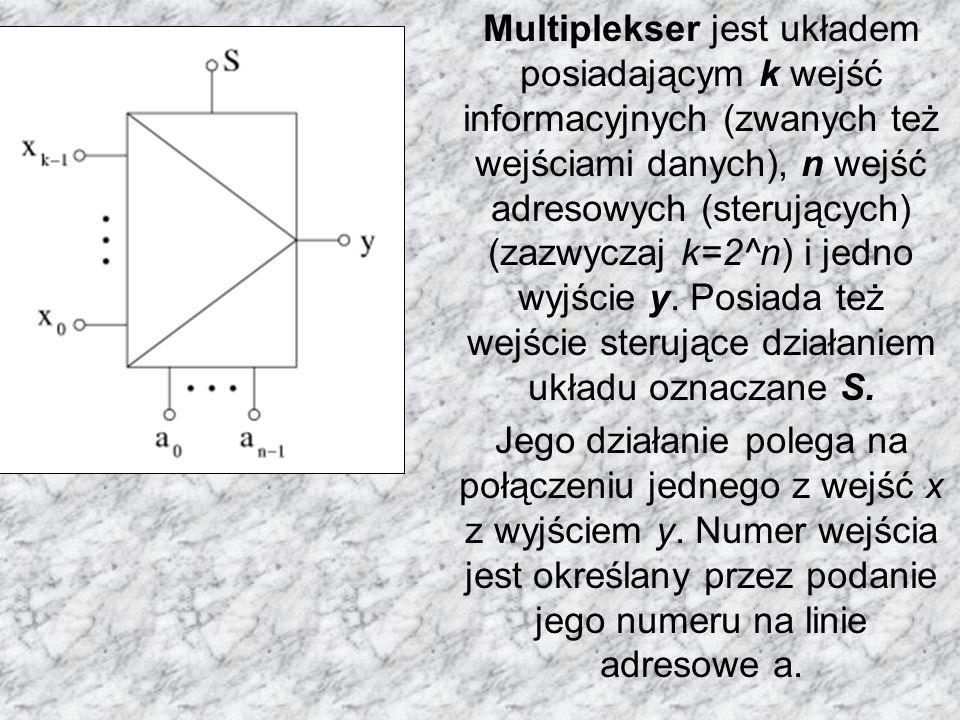 Multiplekser jest układem posiadającym k wejść informacyjnych (zwanych też wejściami danych), n wejść adresowych (sterujących) (zazwyczaj k=2^n) i jed