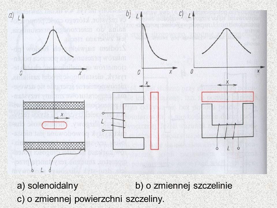 a) solenoidalny b) o zmiennej szczelinie c) o zmiennej powierzchni szczeliny.