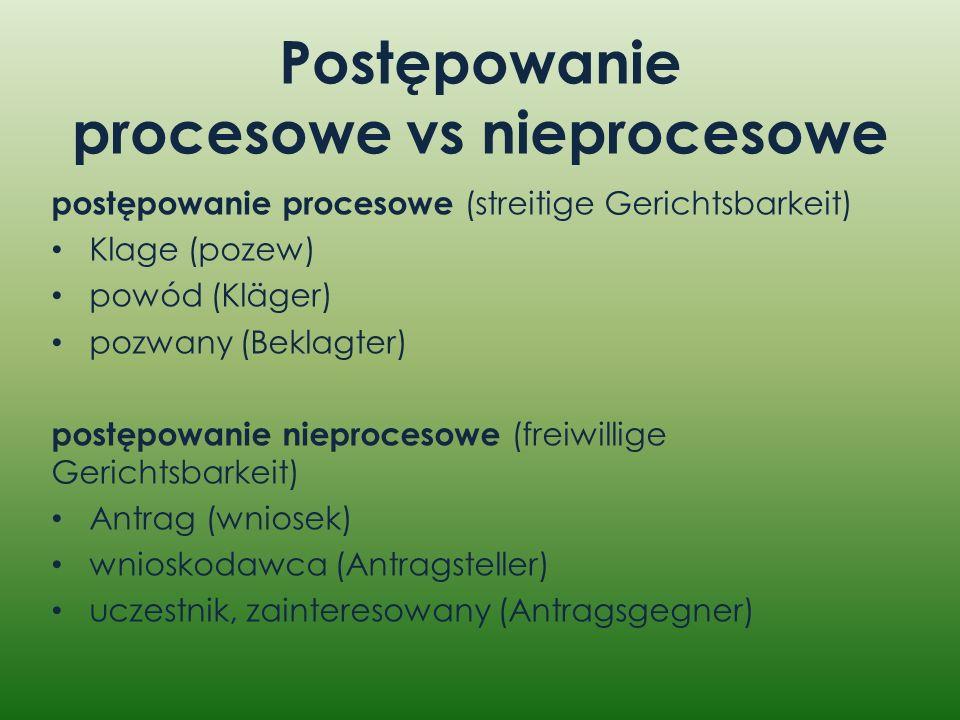 Postępowanie procesowe vs nieprocesowe postępowanie procesowe (streitige Gerichtsbarkeit) Klage (pozew) powód (Kläger) pozwany (Beklagter) postępowani