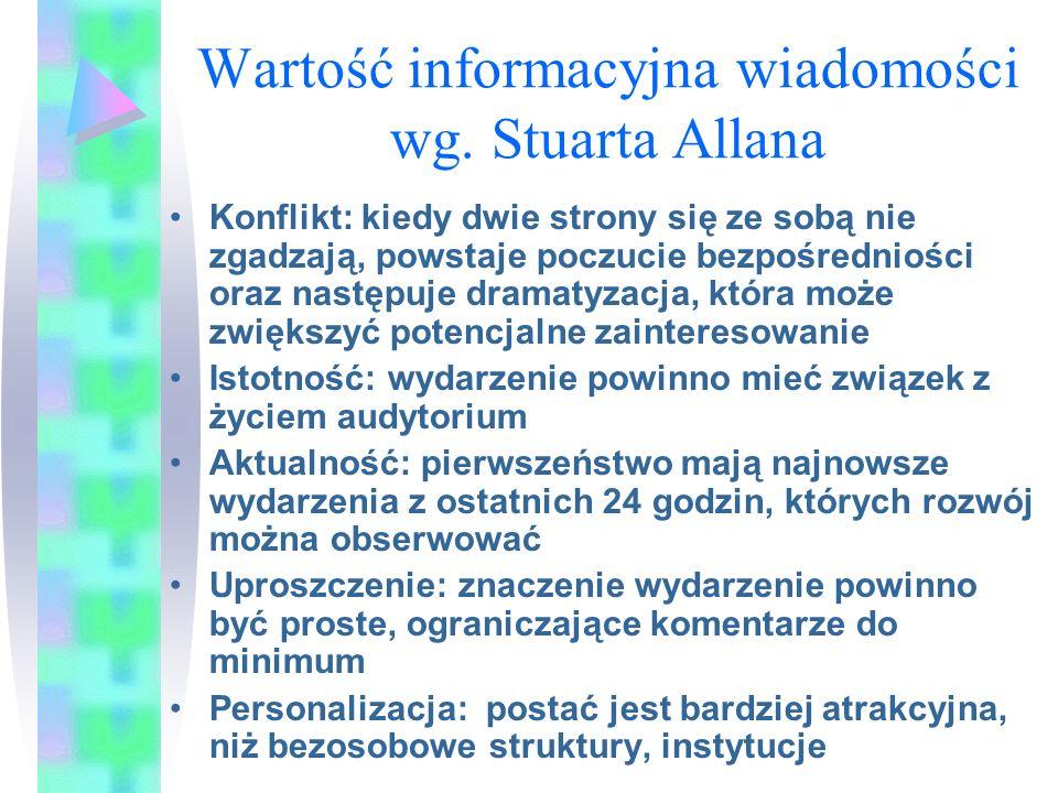 Wartość informacyjna wiadomości wg. Stuarta Allana Konflikt: kiedy dwie strony się ze sobą nie zgadzają, powstaje poczucie bezpośredniości oraz następ