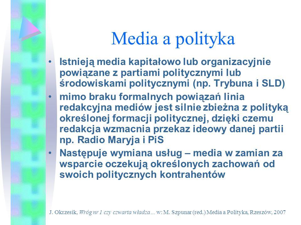 Media a polityka Istnieją media kapitałowo lub organizacyjnie powiązane z partiami politycznymi lub środowiskami politycznymi (np. Trybuna i SLD) mimo