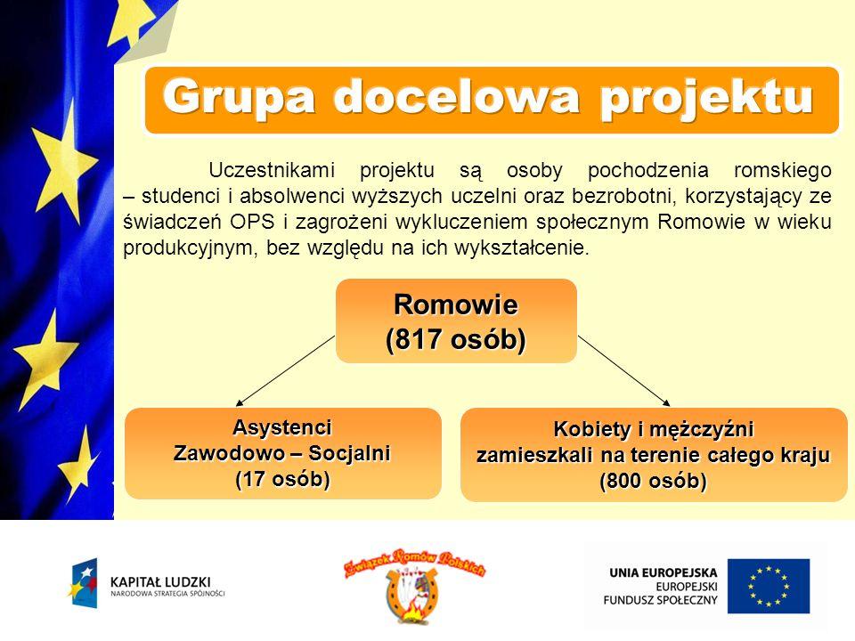 W ramach projektu Innowacyjni Romowie na rynku pracy 17 osób pochodzenia romskiego otrzymało możliwość udziału w bezpłatnych szkoleniach i uzyskania kwalifikacji, przygotowujących do pełnienia funkcji Asystenta Zawodowo - Socjalnego.