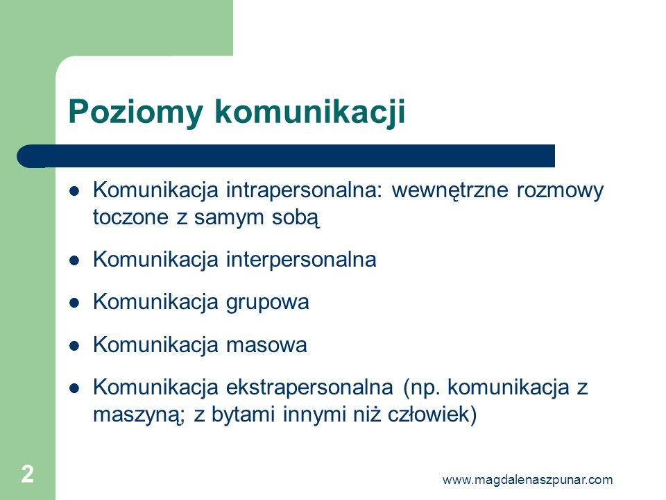 www.magdalenaszpunar.com 2 Poziomy komunikacji Komunikacja intrapersonalna: wewnętrzne rozmowy toczone z samym sobą Komunikacja interpersonalna Komuni