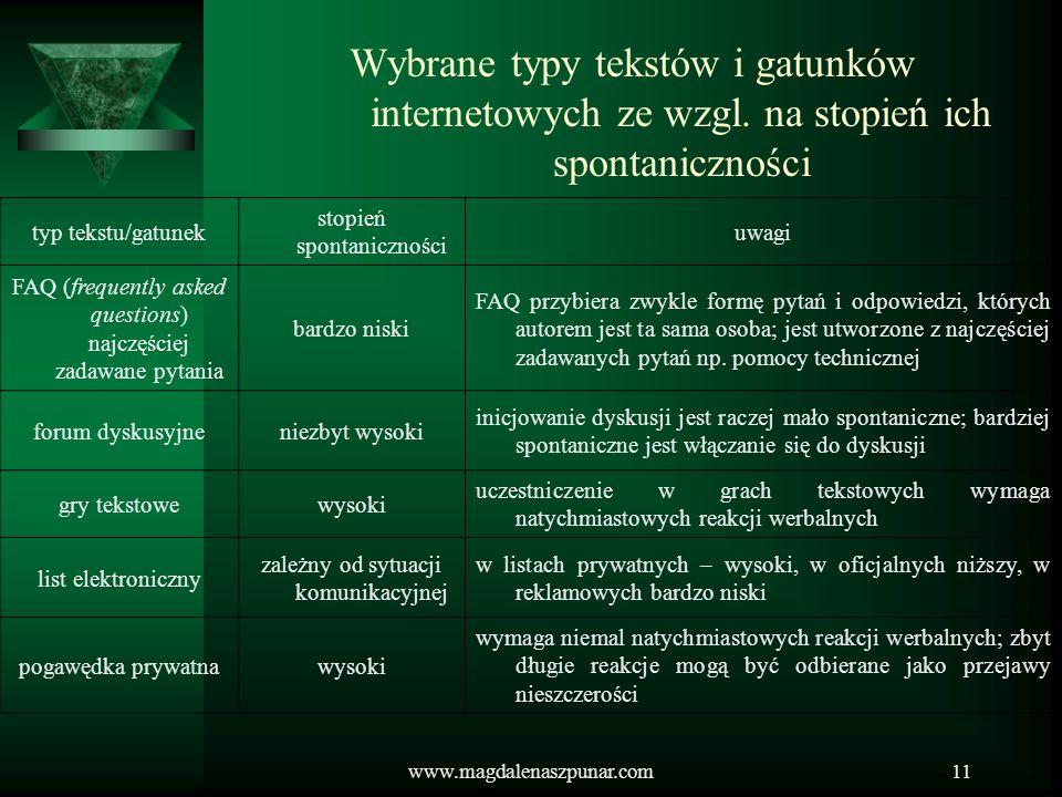 www.magdalenaszpunar.com11 Wybrane typy tekstów i gatunków internetowych ze wzgl. na stopień ich spontaniczności typ tekstu/gatunek stopień spontanicz