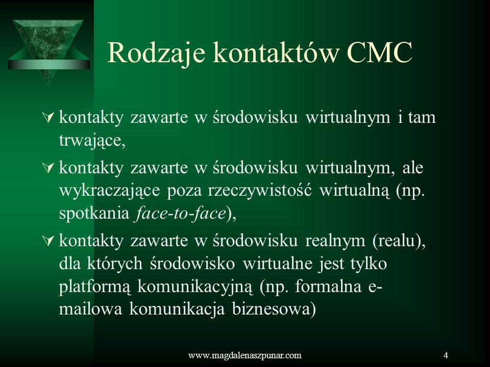 www.magdalenaszpunar.com4 Rodzaje kontaktów CMC kontakty zawarte w środowisku wirtualnym i tam trwające, kontakty zawarte w środowisku wirtualnym, ale