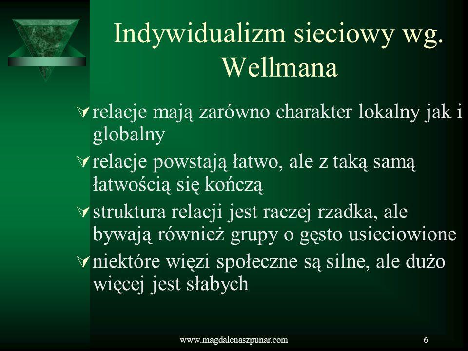 www.magdalenaszpunar.com6 Indywidualizm sieciowy wg. Wellmana relacje mają zarówno charakter lokalny jak i globalny relacje powstają łatwo, ale z taką