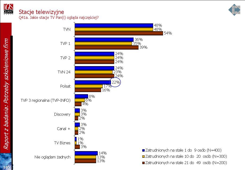 10 4 Raport z badania: Potrzeby szkoleniowe firm Stacje telewizyjne Q41a. Jakie stacje TV Pan(i) ogląda najczęściej? N=900 Firmy o zasięgu międzynarod