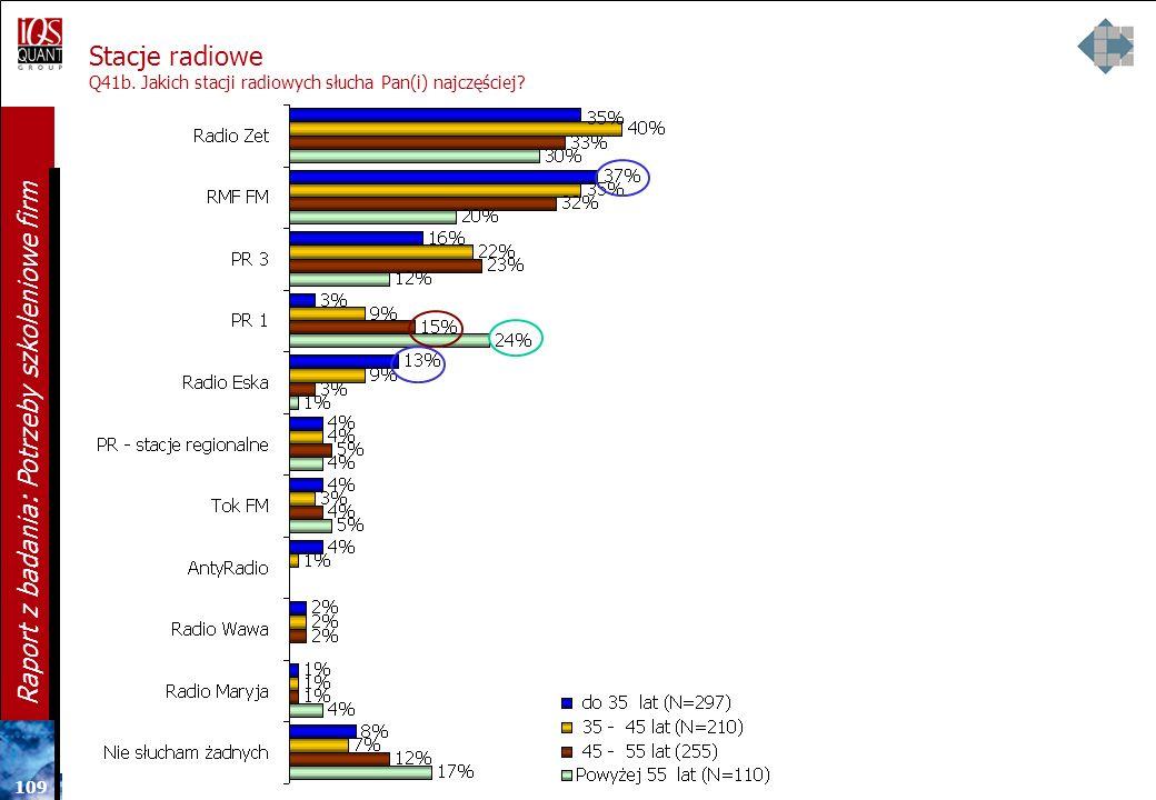 10 8 Raport z badania: Potrzeby szkoleniowe firm Stacje radiowe Q41b. Jakich stacji radiowych słucha Pan(i) najczęściej?