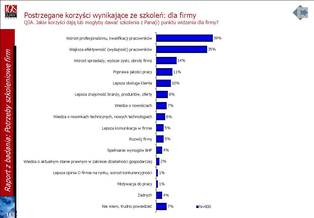 30 Raport z badania: Potrzeby szkoleniowe firm Opinie na temat szkoleń pracowników Q2. W jakim stopniu zgadza się Pan(i), ze stwierdzeniem...? 1 - zde
