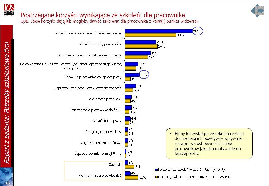 34 Raport z badania: Potrzeby szkoleniowe firm Postrzegane korzyści wynikające ze szkoleń: dla pracownika Q3B. Jakie korzyści dają lub mogłyby dawać s