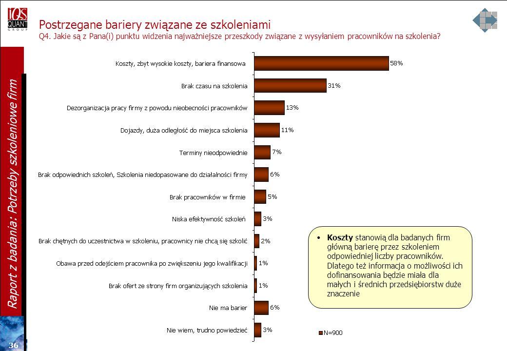 35 Raport z badania: Potrzeby szkoleniowe firm Postrzegane korzyści wynikające ze szkoleń: dla pracownika Q3B. Jakie korzyści dają lub mogłyby dawać s