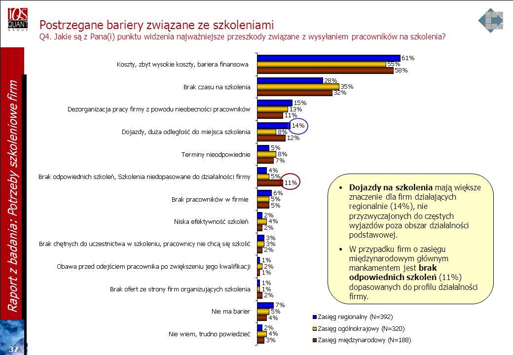 36 Raport z badania: Potrzeby szkoleniowe firm Postrzegane bariery związane ze szkoleniami Q4. Jakie są z Pana(i) punktu widzenia najważniejsze przesz