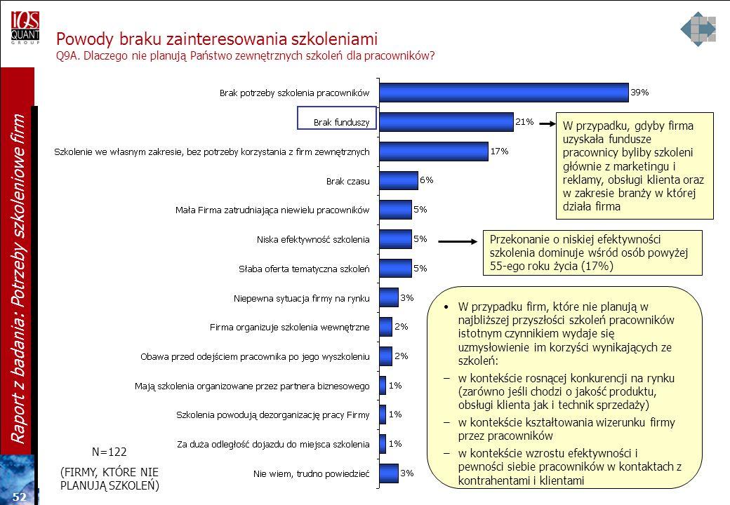 51 Raport z badania: Potrzeby szkoleniowe firm Planowane szkolenia - stanowiska Q8C. Dla jakich kategorii pracowników planują Państwo szkolenie prowad