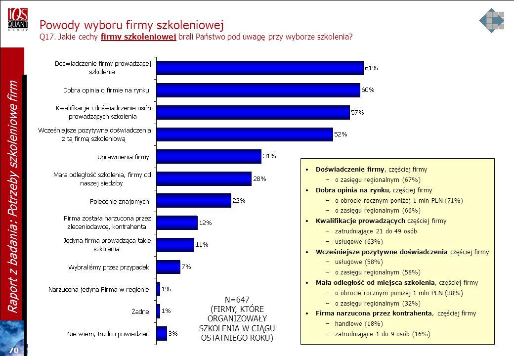 69 Raport z badania: Potrzeby szkoleniowe firm Powody wyboru szkolenia Q16. Jakie cechy szkolenia brali Państwo pod uwagę przy wyborze szkolenia? N=64