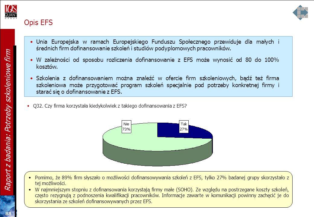 87 Raport z badania: Potrzeby szkoleniowe firm Wiedza o dofinansowaniu szkoleń dla firm z funduszy Uniii Europejskiej Q31. Czy słyszał Pan/Pani o dofi