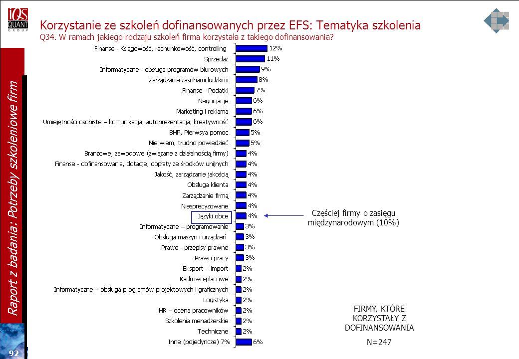 91 Raport z badania: Potrzeby szkoleniowe firm Korzystanie i powody nieskorzystania ze szkoleń dofinansowanych przez EFS 100% (N=900) Próba firm zatru
