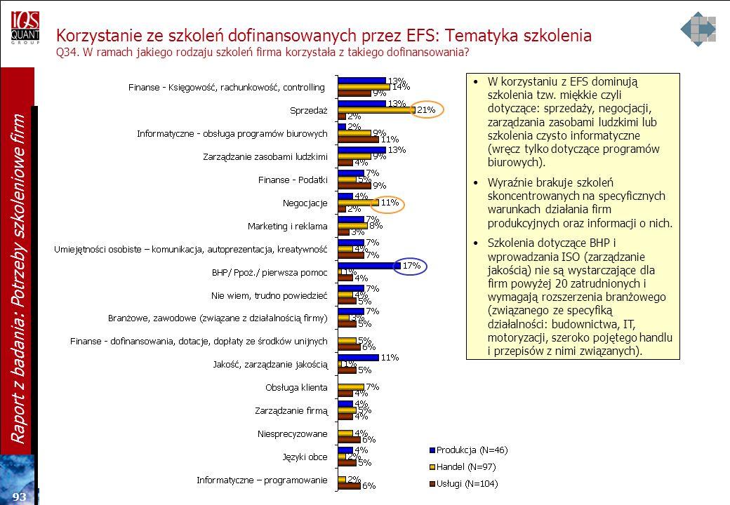 92 Raport z badania: Potrzeby szkoleniowe firm Korzystanie ze szkoleń dofinansowanych przez EFS: Tematyka szkolenia Q34. W ramach jakiego rodzaju szko