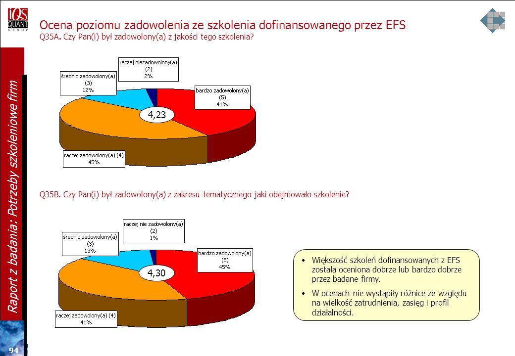 93 Raport z badania: Potrzeby szkoleniowe firm Korzystanie ze szkoleń dofinansowanych przez EFS: Tematyka szkolenia Q34. W ramach jakiego rodzaju szko