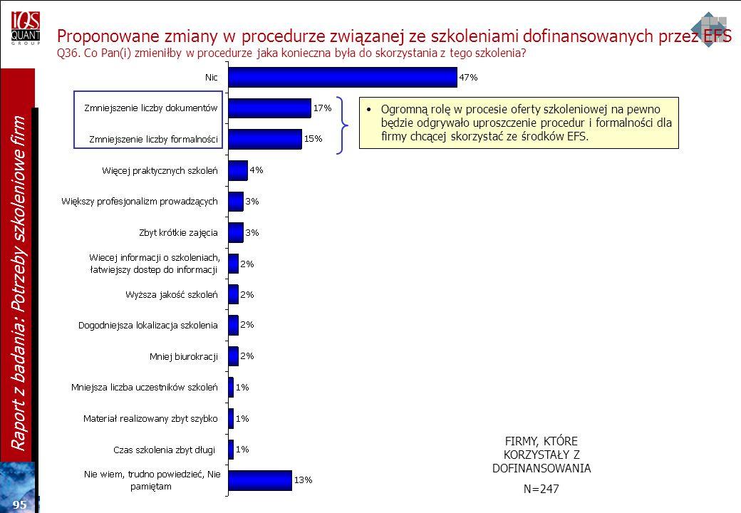 94 Raport z badania: Potrzeby szkoleniowe firm Ocena poziomu zadowolenia ze szkolenia dofinansowanego przez EFS Q35A. Czy Pan(i) był zadowolony(a) z j