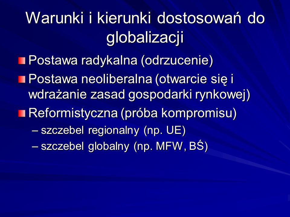 Warunki i kierunki dostosowań do globalizacji Postawa radykalna (odrzucenie) Postawa neoliberalna (otwarcie się i wdrażanie zasad gospodarki rynkowej)