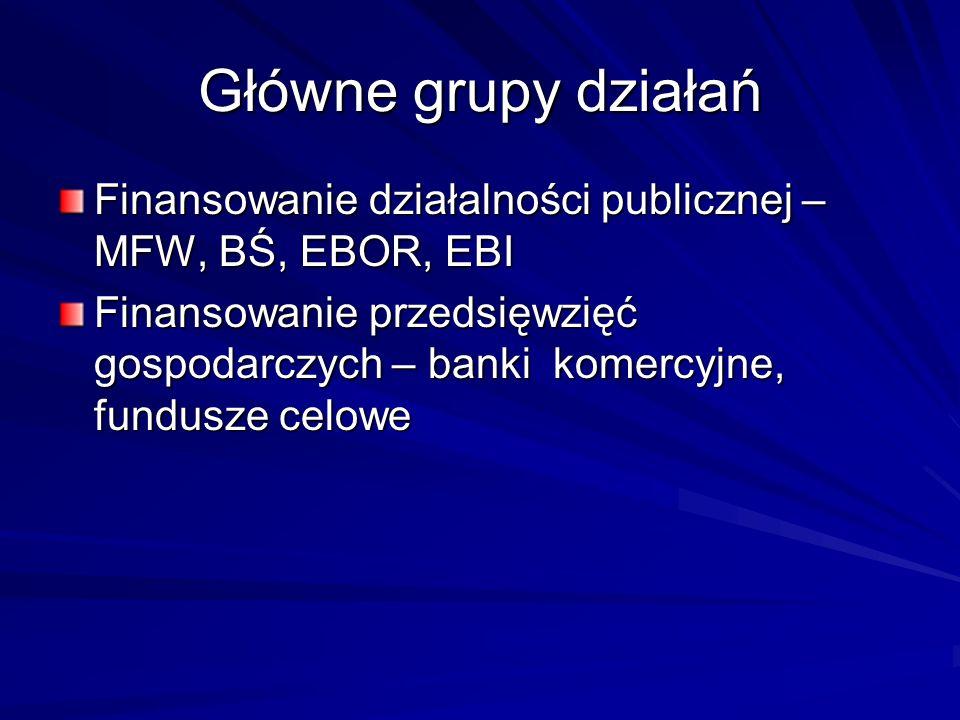 Główne grupy działań Finansowanie działalności publicznej – MFW, BŚ, EBOR, EBI Finansowanie przedsięwzięć gospodarczych – banki komercyjne, fundusze c