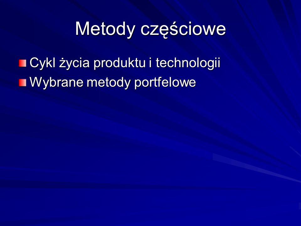 Metody częściowe Cykl życia produktu i technologii Wybrane metody portfelowe