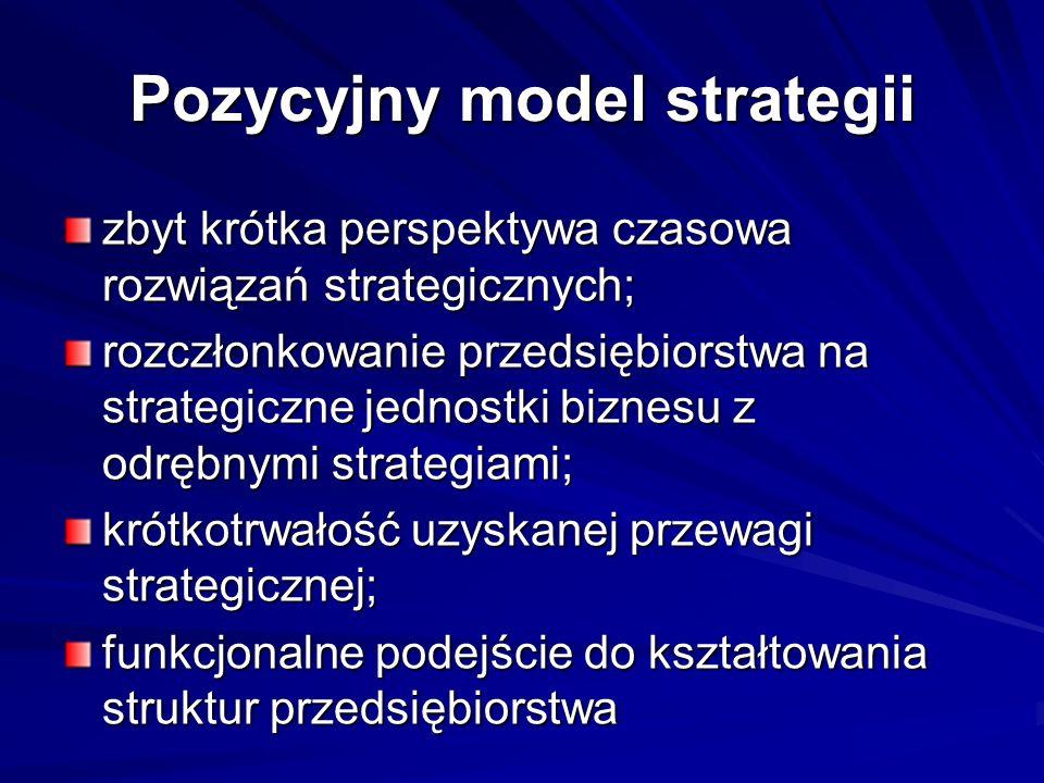 zbyt krótka perspektywa czasowa rozwiązań strategicznych; rozczłonkowanie przedsiębiorstwa na strategiczne jednostki biznesu z odrębnymi strategiami;