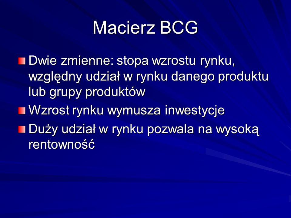 Macierz BCG Dwie zmienne: stopa wzrostu rynku, względny udział w rynku danego produktu lub grupy produktów Wzrost rynku wymusza inwestycje Duży udział