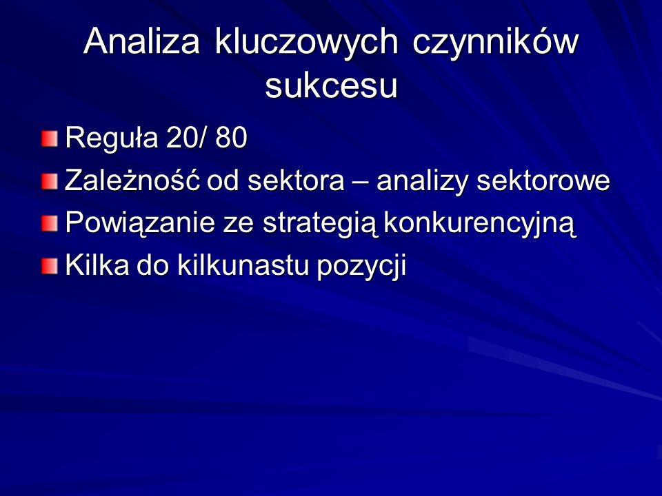 Analiza kluczowych czynników sukcesu Reguła 20/ 80 Zależność od sektora – analizy sektorowe Powiązanie ze strategią konkurencyjną Kilka do kilkunastu