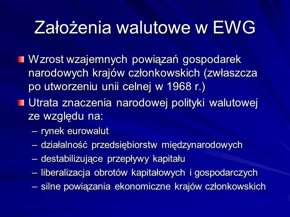 Założenia walutowe w EWG Wzrost wzajemnych powiązań gospodarek narodowych krajów członkowskich (zwłaszcza po utworzeniu unii celnej w 1968 r.) Utrata
